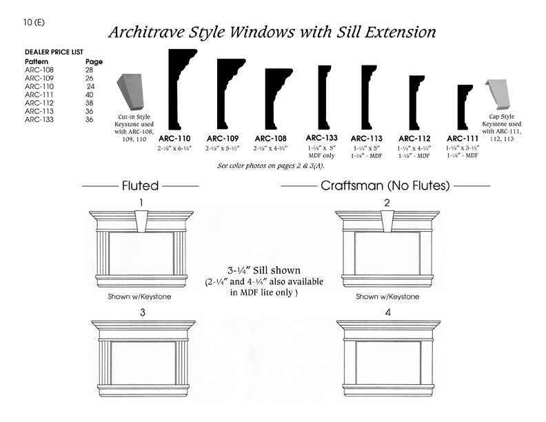 Molding Amp Trim Product Review Amp Design Guide Newood Moulding