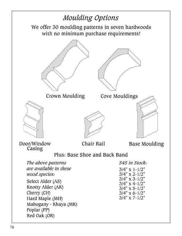 Crown Molding Cove Moulding Casing Chair Rail Base