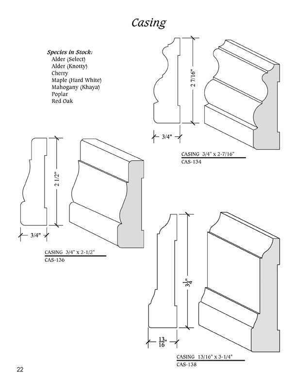 Solid Wood Door And Window Casing Back Band