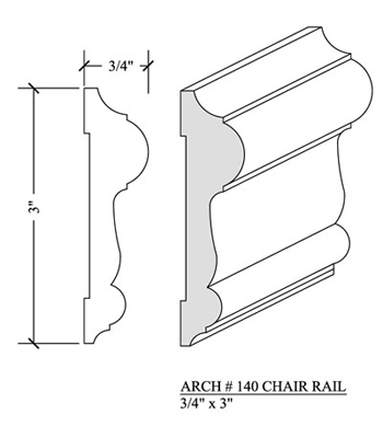 Chair Rail Molding Profiles